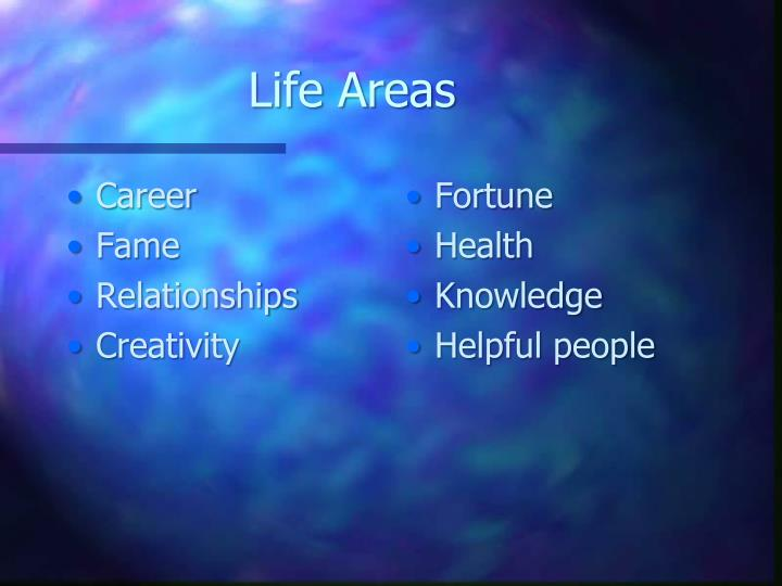 Life Areas