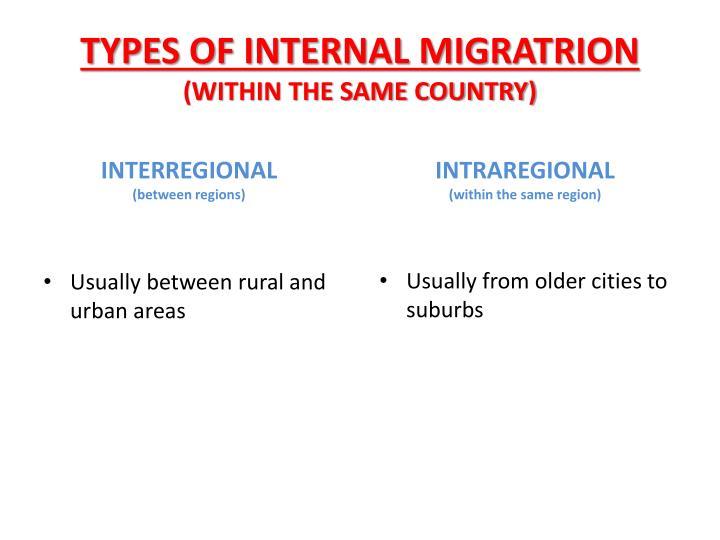 TYPES OF INTERNAL MIGRATRION