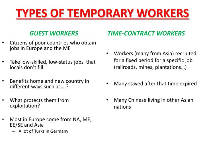 TYPES OF TEMPORARY WORKERS