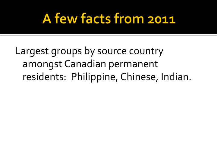A few facts from 2011