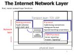 the internet network layer