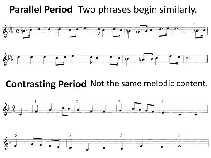 Parallel Period