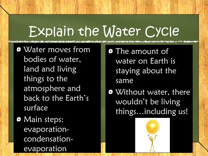 Explain the Water Cycle