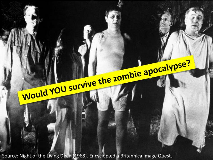 Would YOU survive the zombie apocalypse?