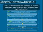 assistance to nationals4