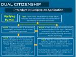 dual citizenship9