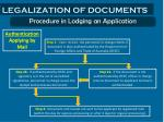 legalization of documents3