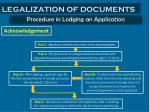 legalization of documents5