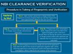 nbi clearance verification2