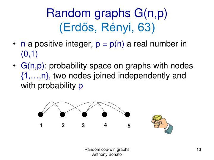 Random graphs G(n,p)
