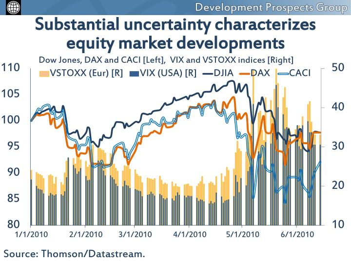 Substantial uncertainty characterizes