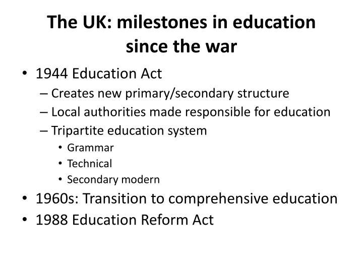 The UK: milestones