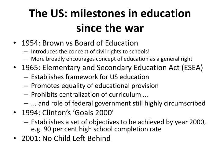 The US: milestones