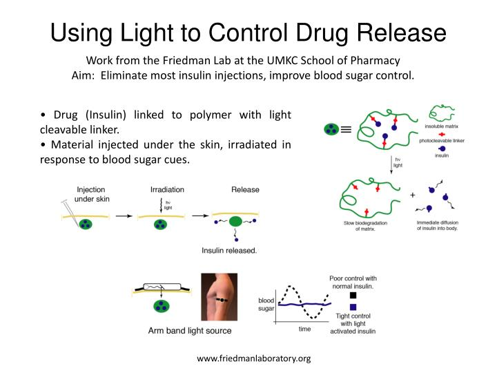 using light to control drug release