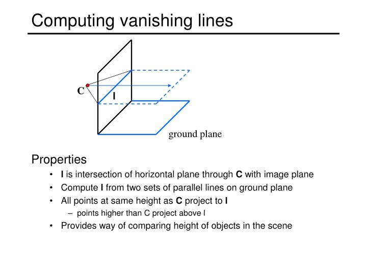 Computing vanishing lines