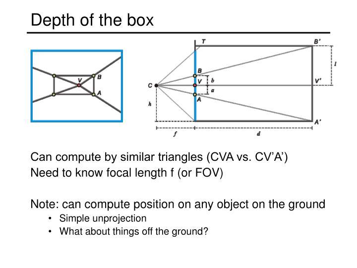 Depth of the box
