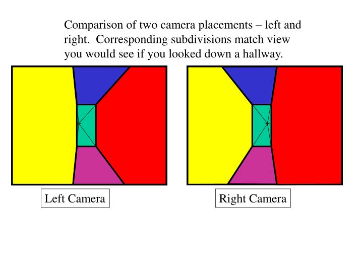 Left Camera