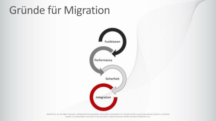 Gründe für Migration