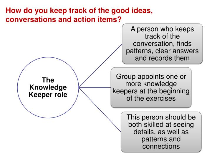 How do you keep track of the good ideas, conversations and action items?