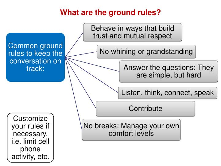What are the ground rules?