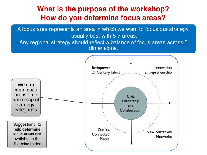 What is the purpose of the workshop?