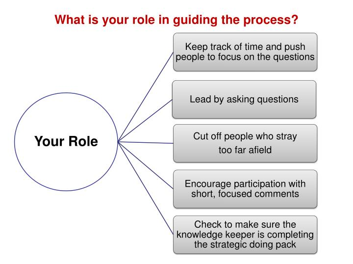What is your role in guiding the process?