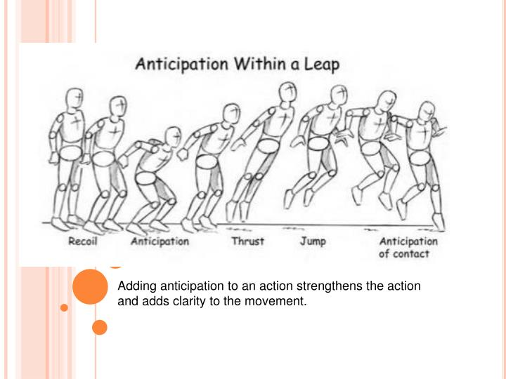 Adding anticipation to an action strengthens the action and adds clarity to the movement.