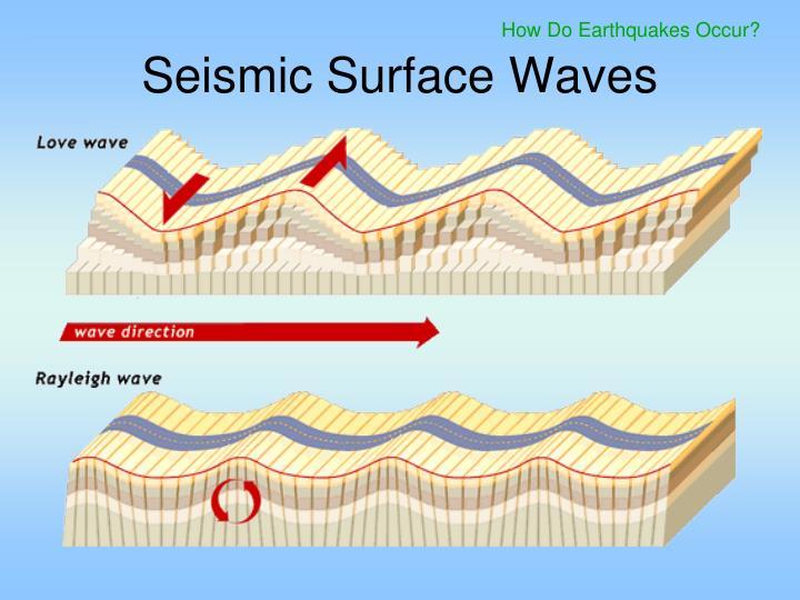 How Do Earthquakes Occur?