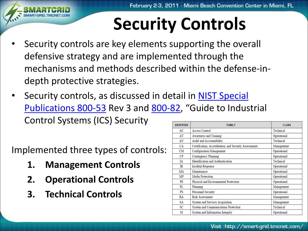 Ppt Smart Grid Cyber Security Small Rural Electric George