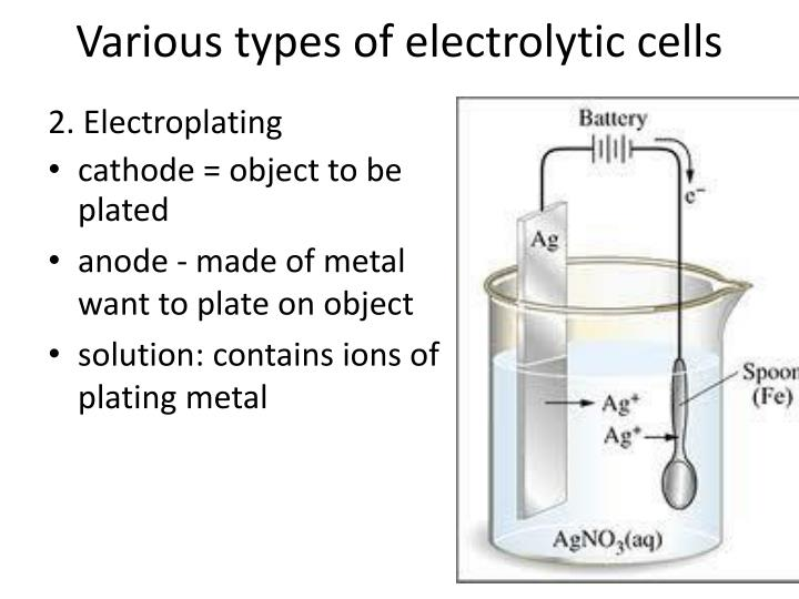 Various types of electrolytic cells