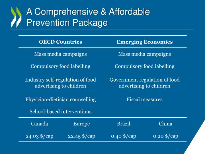 A Comprehensive & Affordable Prevention Package