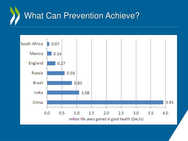 What Can Prevention Achieve?