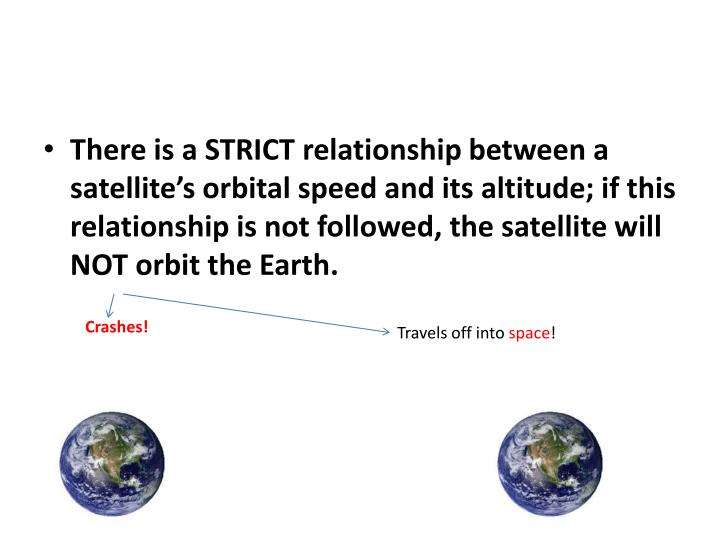 how many satellites are orbiting the earth essay How to spot satellites  the more than 35,000 satellites now in orbit around earth most of these satellites are actually just space junk  of all the man-made objects orbiting the earth.