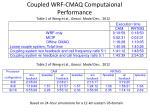 coupled wrf cmaq computaional performance