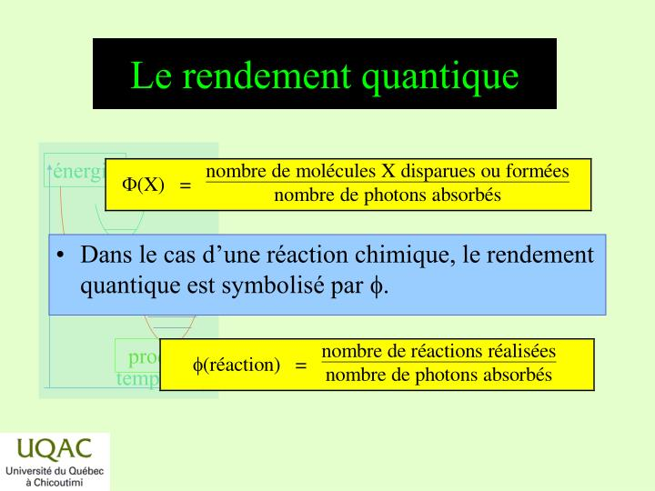 Le rendement quantique