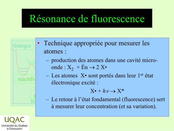 Résonance de fluorescence