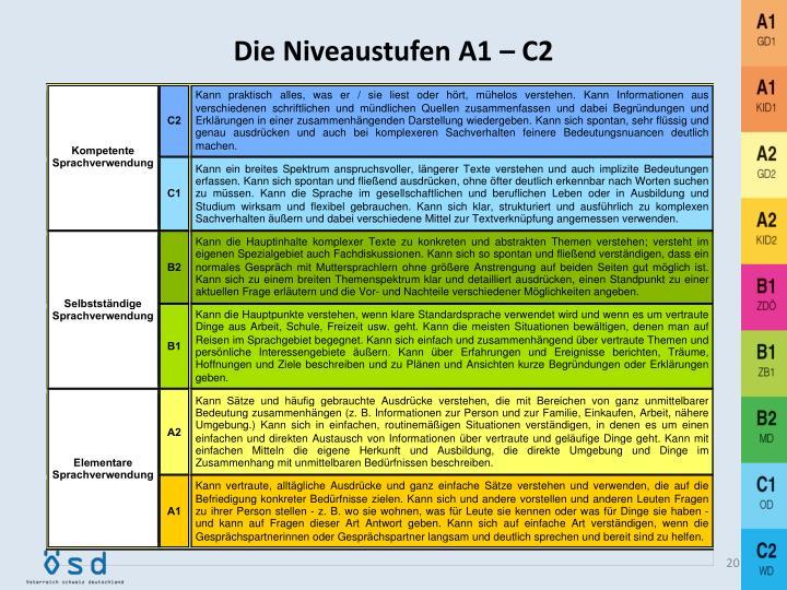 Ppt Internationale Sprachdiplome Für Deutsch ö Sterreich S