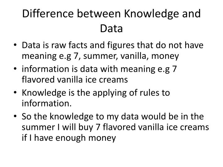Difference between Knowledge and Data
