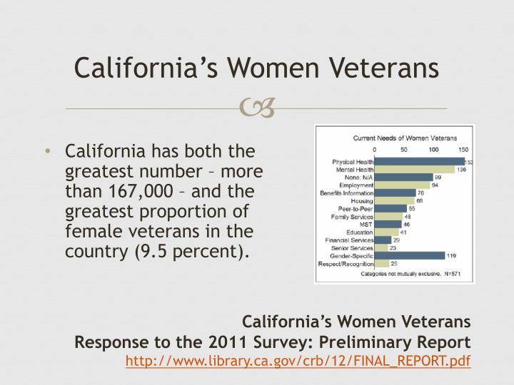 California's Women Veterans