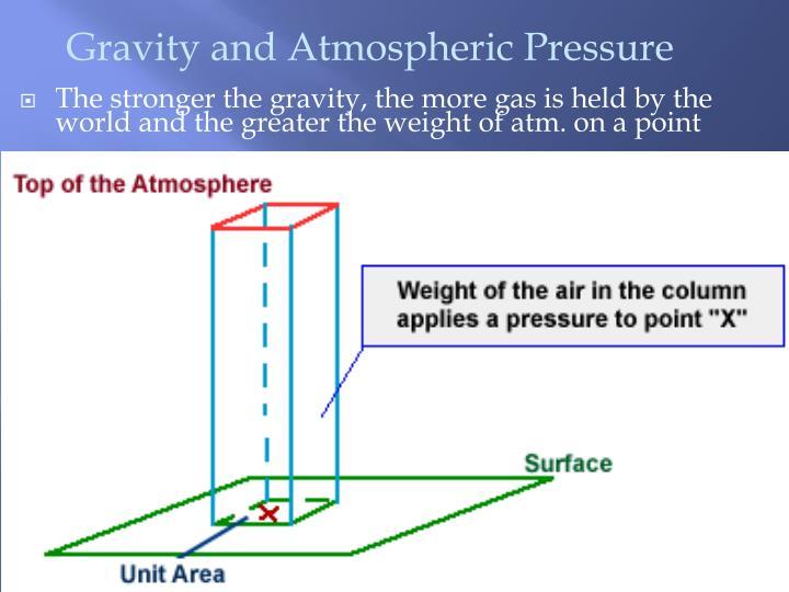 Gravity and Atmospheric Pressure