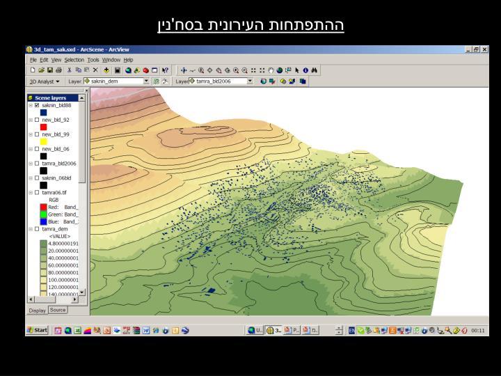 ההתפתחות העירונית בסח'נין