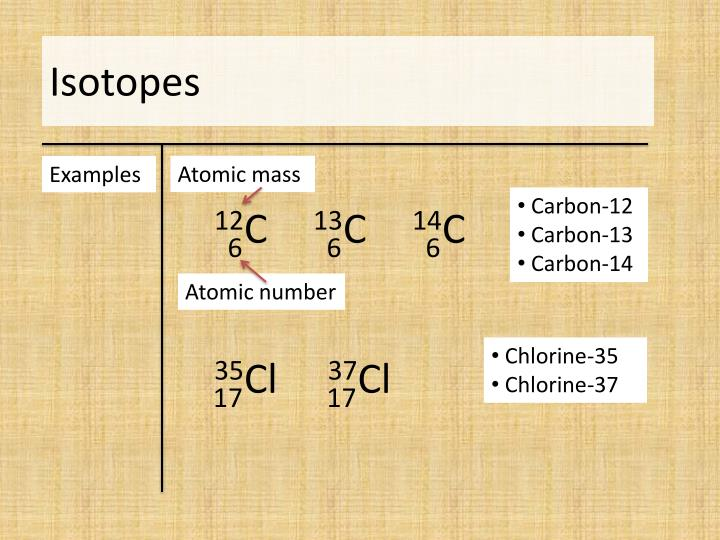 Isotopes2