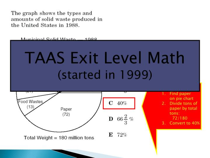 TAAS Exit Level Math