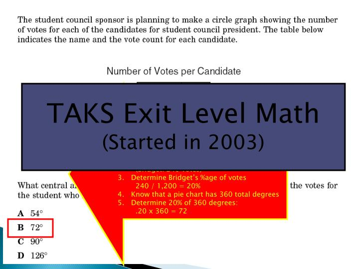 TAKS Exit Level Math