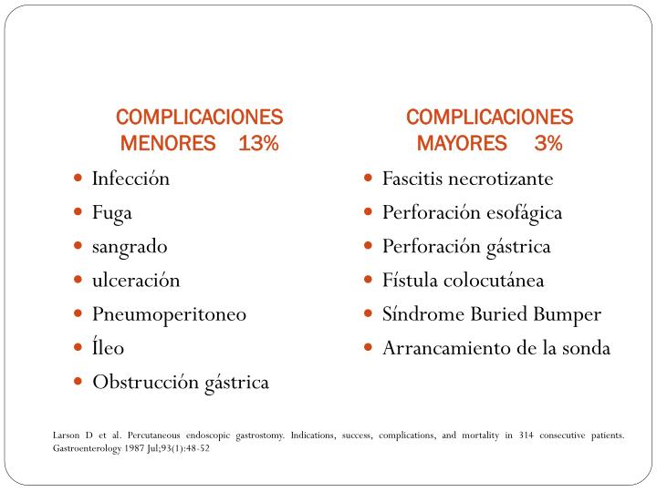 COMPLICACIONES MENORES    13%