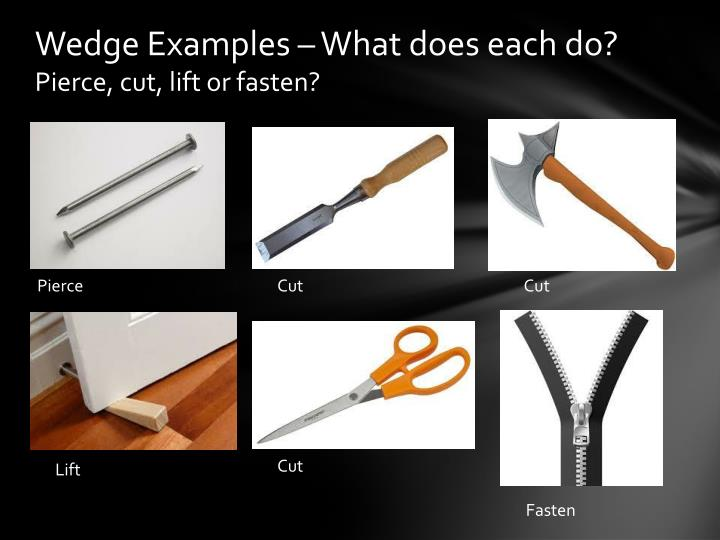 Wedge Examples – What does each do?