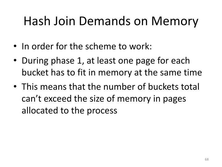 Hash Join Demands on Memory