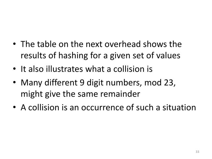 The table on the next overhead shows the results of hashing for a given set of values
