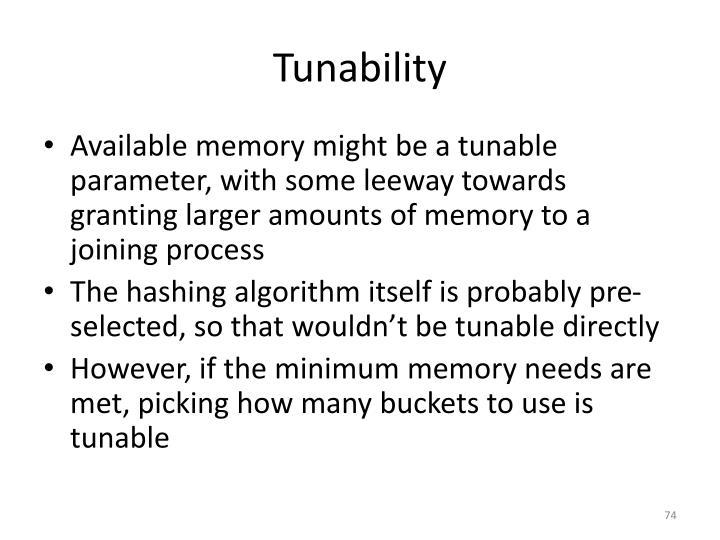 Tunability