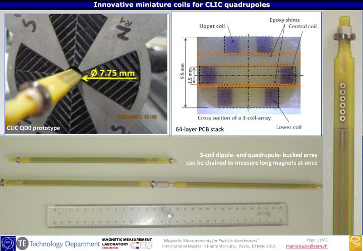 Innovative miniature coils for CLIC quadrupoles